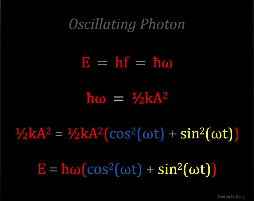 Oscillating Photon - 004