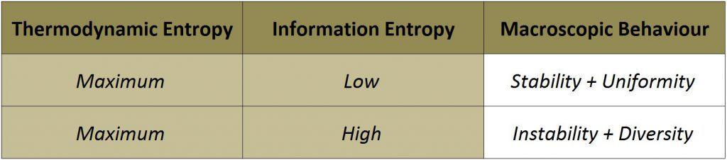 information-entropy-001