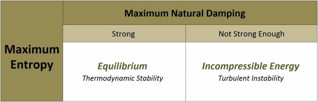 maximum-entropy-001