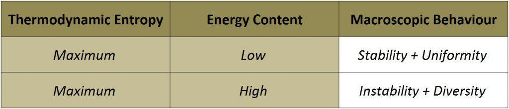 thermodynamic-entropy-001